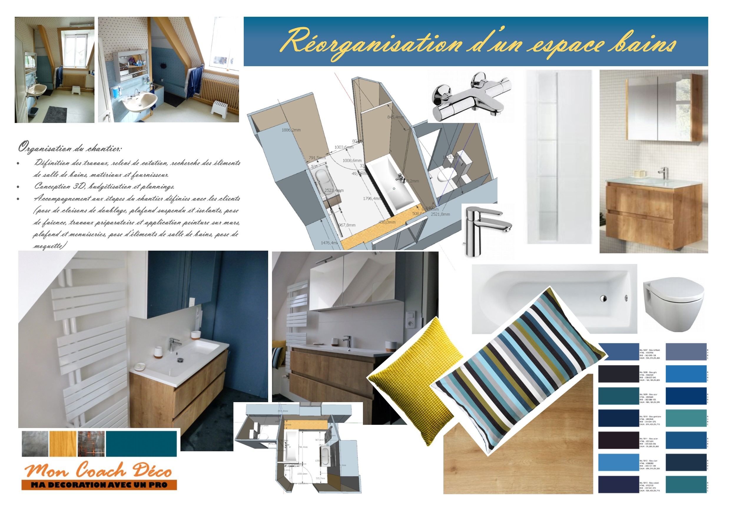 projet r organisationsdeb juin2016 mon coach deco. Black Bedroom Furniture Sets. Home Design Ideas